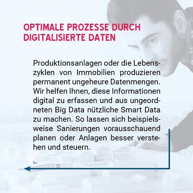 Bild Optimale Prozesse durch Digitalisierte Daten
