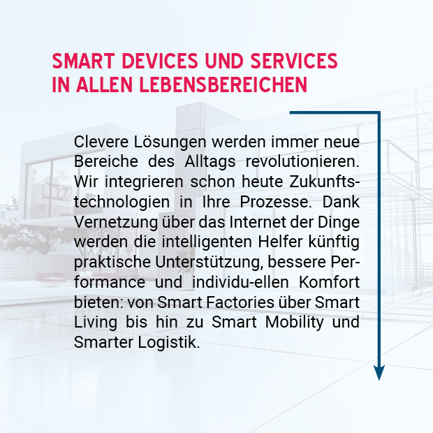 Bild: Smart Devices und Services in allen Lebensbereichen