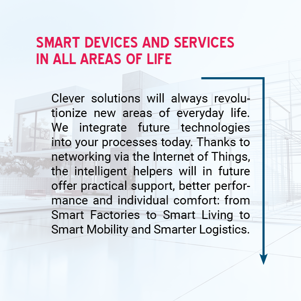 picture: smart devices and services in all areas of life